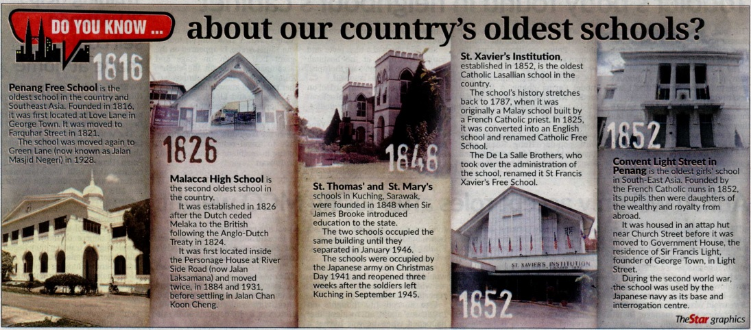 Do you know … about our country's oldest schools?